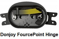 The FourcePoint Hinge found in Donjoy knee braces provides gradually increasing resistance to reduce the risk of knee injury