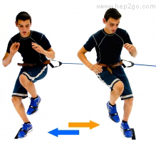 ACL rehab process