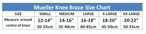 Mueller Knee Brace Sizing Guide