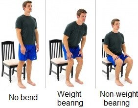 Knee pain can happen at different points of knee bending
