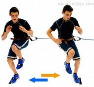 ACL Rehab Protocol Phase 3. Find out what to do to help you make the best recovery after your ACL knee surgery