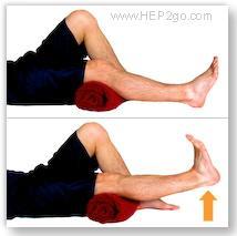 Short Arcs Arthritis Knee Exercise