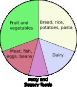 How to make healthy arthritis food choices